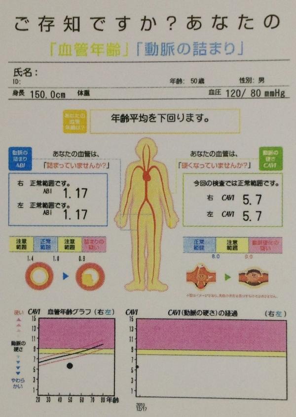 性 症 硬化 リハビリ 動脈 閉塞